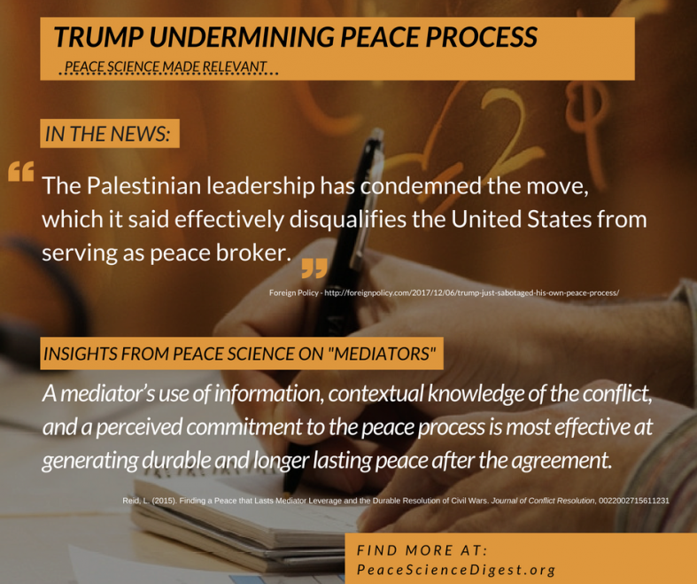 Israeli-Palestinian Peace Negotiations and Mediator Leverage