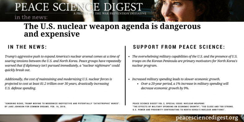 The U.S. Nuclear Weapon Agenda is Dangerous and Expensive
