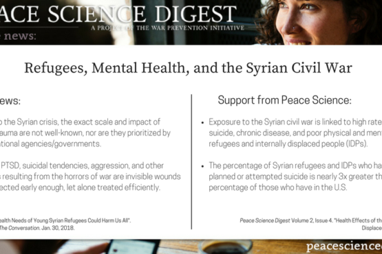 Refugees, Mental Health, and the Syrian Civil War