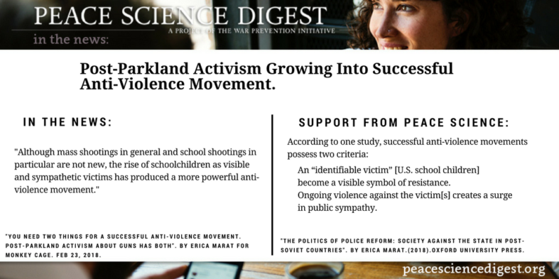 Post-Parkland Activism Growing Into Powerful Anti-Violence Movement
