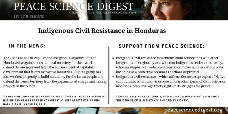 Indigenous Civil Resistance in Honduras