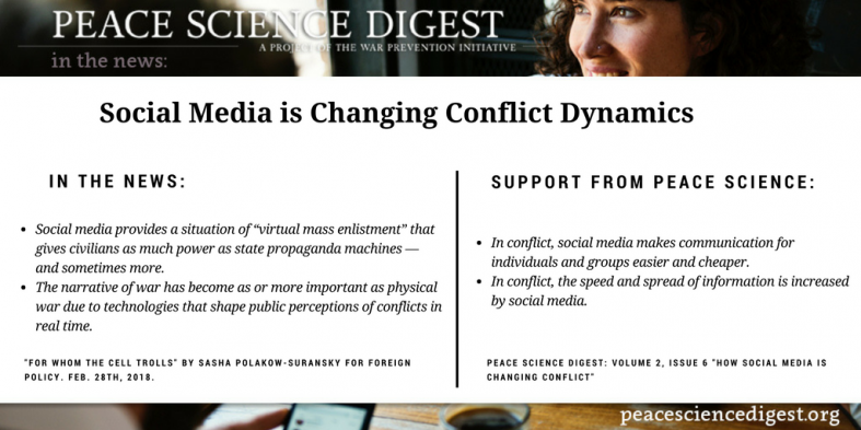 Social Media is Changing Conflict Dynamics