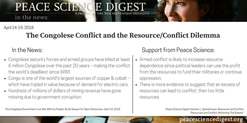 The Congolese Conflict and the Resource/Conflict Dilemma