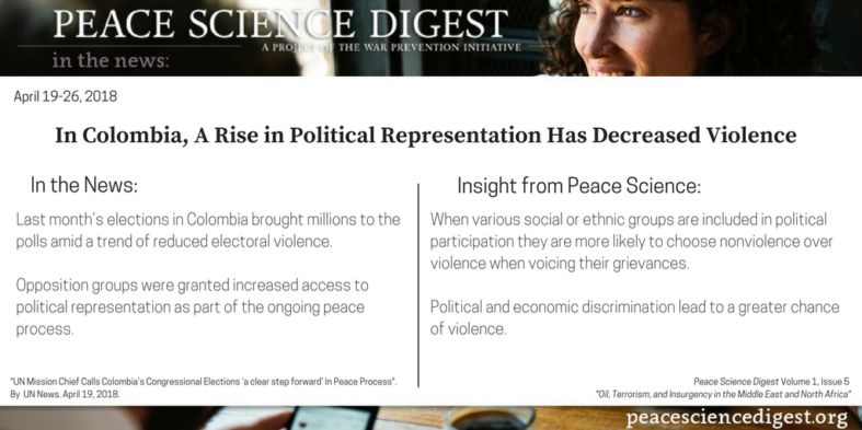 In Colombia, A Rise in Political Representation Has Decreased Violence