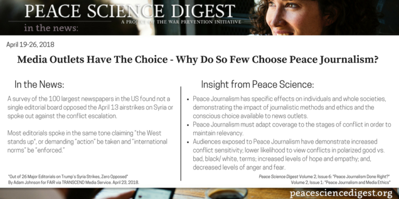 Media Outlets Have A Choice – Why Do So Few Choose Peace Journalism?