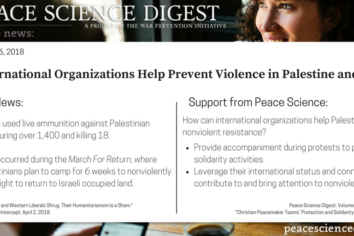 Can International Organizations Help Prevent Violence in Palestine and Israel?