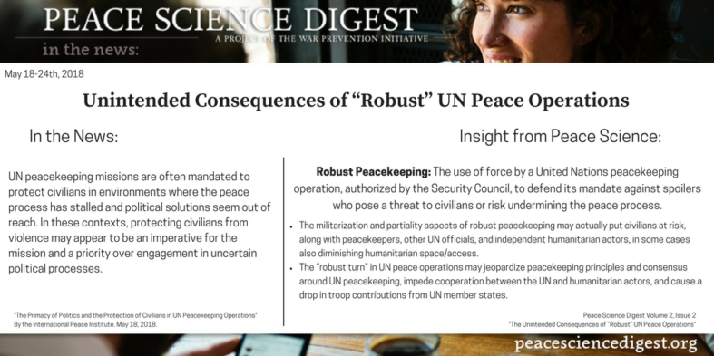 "Unintended Consequences of ""Robust"" UN Peace Operations"