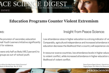 Higher Education Programs Counter Violent Extremism