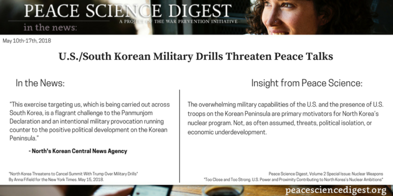 U.S./South Korean Military Drills Threaten Peace Talks