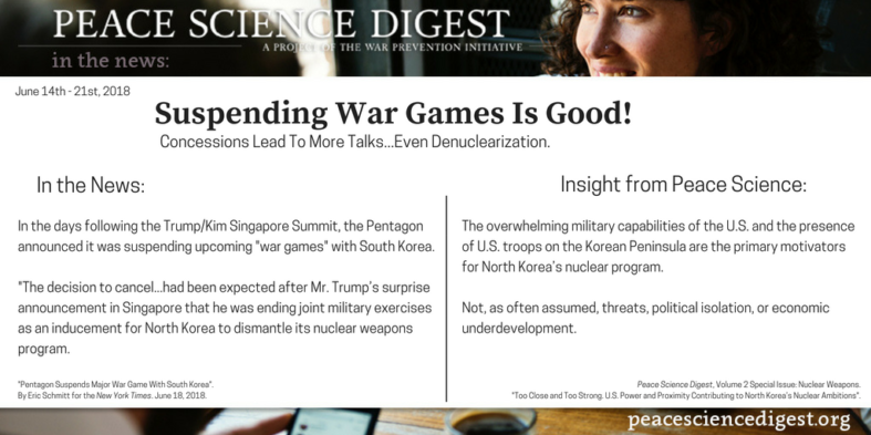 Suspending War Games Is Good! Concessions Lead To More Talks…Even Denuclearization.