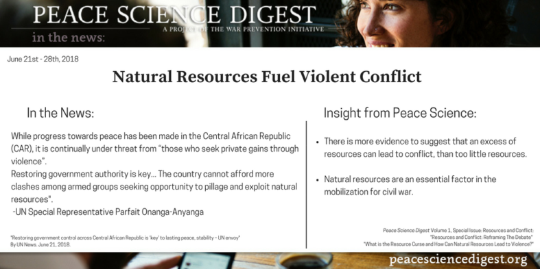 Access To Natural Resources Can Fuel Conflict