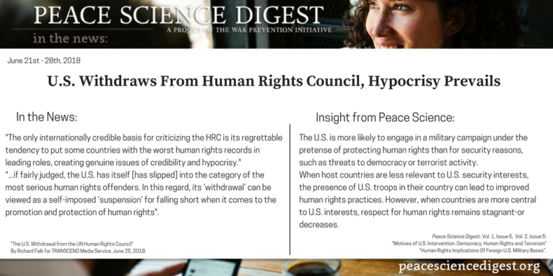 United States Withdraws From Human Rights Council, Hypocrisy Prevails