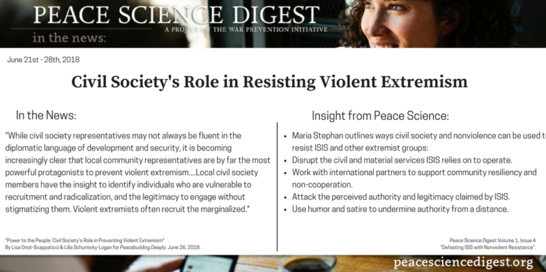 Civil Society's Role in Resisting Violent Extremism