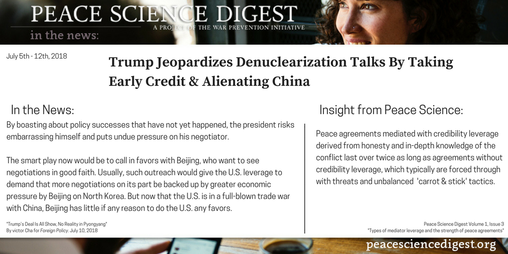 Trump Jeopardizes Denuclearization Talks By Taking Early Credit