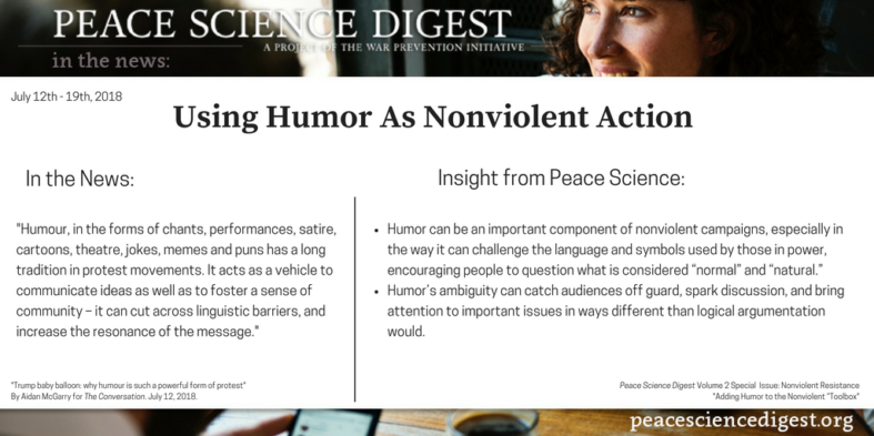 Using Humor As Nonviolent Action