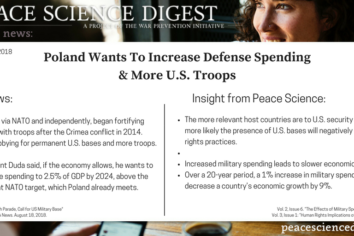 Poland Wants To Increase Defense Spending & More U.S. Troops
