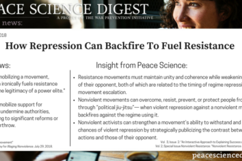 How Repression Can Backfire To Fuel Resistance