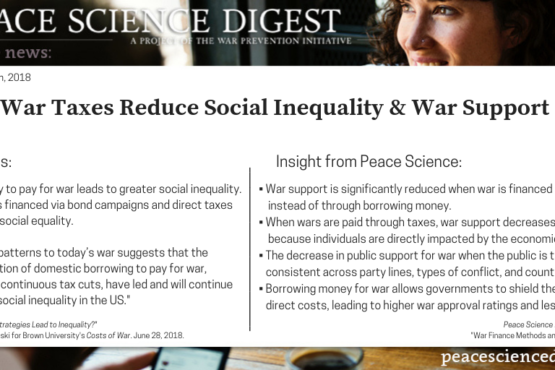 Financing War Through Taxes Reduces Social Inequality and Public Support for War