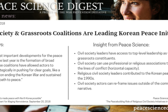 Civil Society & Grassroots Coalitions Are Leading Korean Peace Initiatives