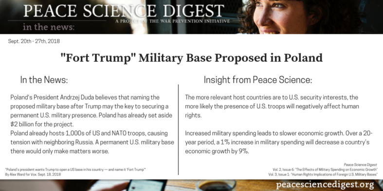 """""""Fort Trump"""" Military Base Proposed in Poland"""