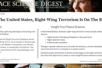 In The United States, Right-Wing Terrorism Is On The Rise