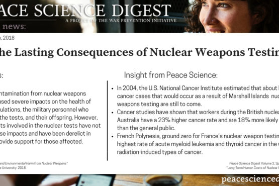 The Lasting Consequences of Nuclear Weapons Testing