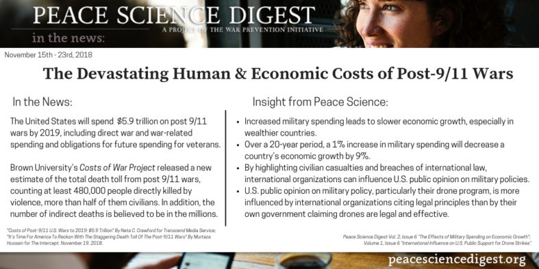 The Devastating Human & Economic Costs of Post-9/11 Wars