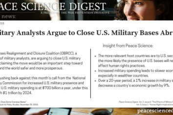 Military Analysts Argue to Close U.S. Bases Abroad