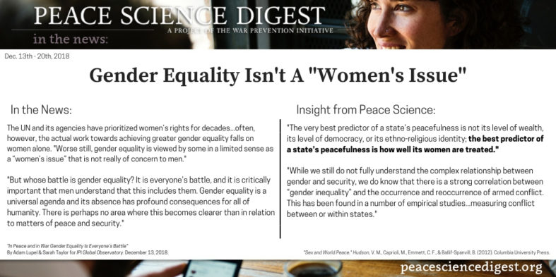 "Gender Equality Isn't A ""Women's Issue"""