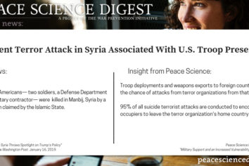 Recent Terror Attack in Syria Associated With U.S. Troop Presence